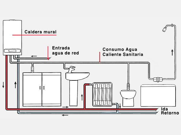 instalacion-legalizacion-de-calderas-1 Calderas