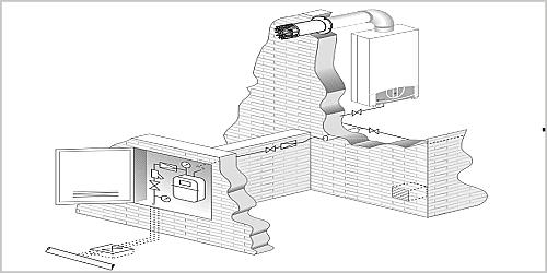 instalacion-gas-natural-conexion-red Revisión instalación gas