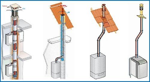salida-gases-humos-conductos-calderas-gas-vertical-tejado Salida gases calderas